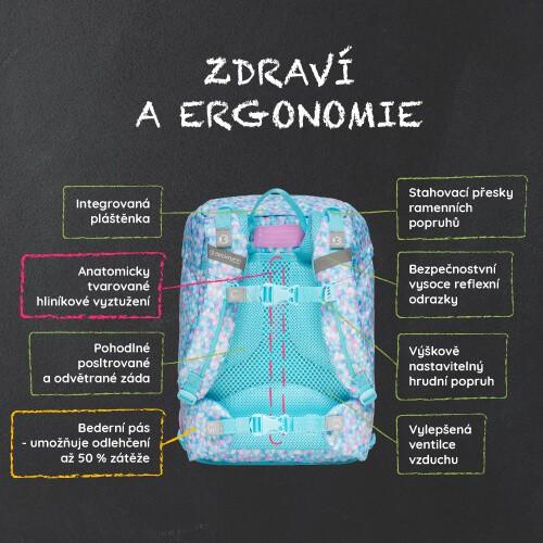 Zdravý a ergonomický batoh beckmann
